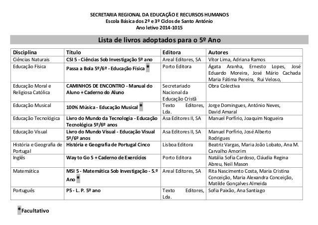 SECRETARIA REGIONAL DA EDUCAÇÃO E RECURSOS HUMANOS Escola Básica dos 2º e 3º Ciclos de Santo António Ano letivo 2014-1015 ...