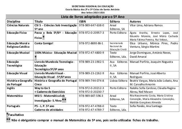 SECRETARIA REGIONAL DA EDUCAÇÃO Escola Básica dos 2º e 3º Ciclos de Santo António Ano letivo 2015-1016 Lista de livros ado...