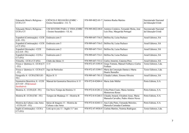 7 Educação Moral e Religiosa - CCH e CT CIÊNCIA E RELIGIÃO (EMRC - Ensino Secundário - UL 7) 978-989-8822-01-7 António Roc...