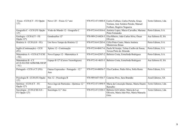 9 Física - CCH (CT - FE Opção 12º) Novo 12F - Física 12.º ano 978-972-47-5488-8 Carlos Fiolhais, Carlos Portela, Graça Ven...