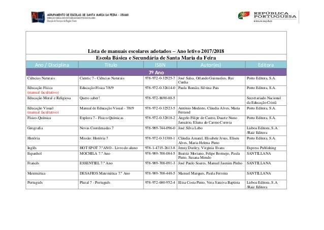 Lista de manuais escolares adotados – Ano letivo 2017/2018 Escola Básica e Secundária de Santa Maria da Feira Ano / Discip...