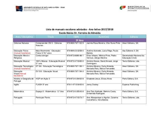 Lista de manuais escolares adotados - Ano letivo 2017/2018 Escola Básica Dr. Ferreira de Almeida Ano / Disciplina Título I...
