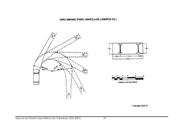 Manual de diseño geometrico de carreteras dg2001 mtc.