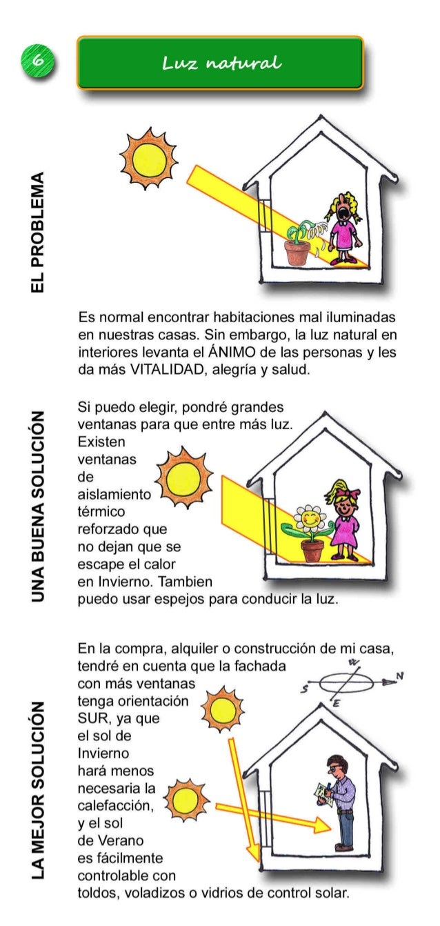 Sobre C Mo Ahorrar Energia Casa ~ Medidas Para Ahorrar Energia En Casa