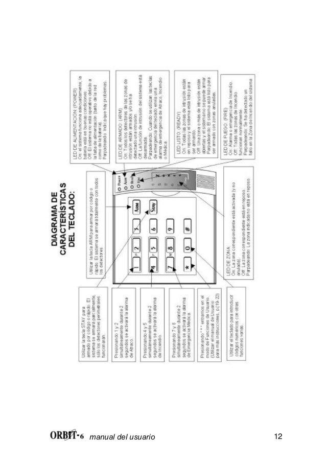 Manual alarma or bi-t6-userman-spn