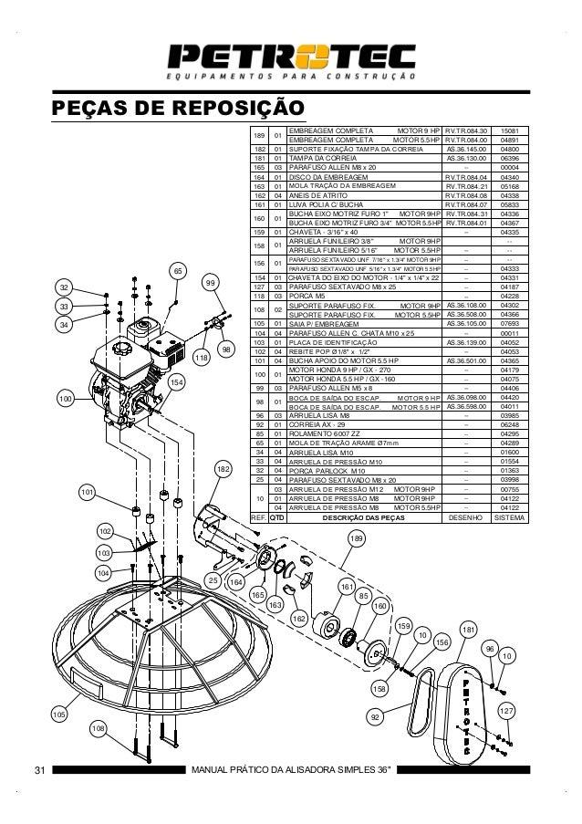 Manual alisadora-de-concreto-pt-36