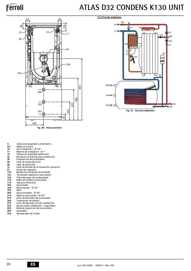 Manual Caldera Gasoil Ferroli Atlas D 32 Condens SI UNIT