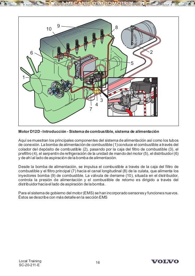 manual camiones volvo motor d12d rh es slideshare net Volvo Penta Marine Engines Volvo 670 Truck Interior