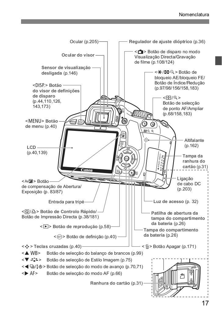 Manual Canon EOS 550D / T2i em Português