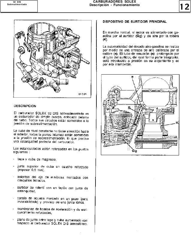 manual carburador solex 1 boca amigos renault 9 argentina rh es slideshare net  manual carburador solex 32 bis