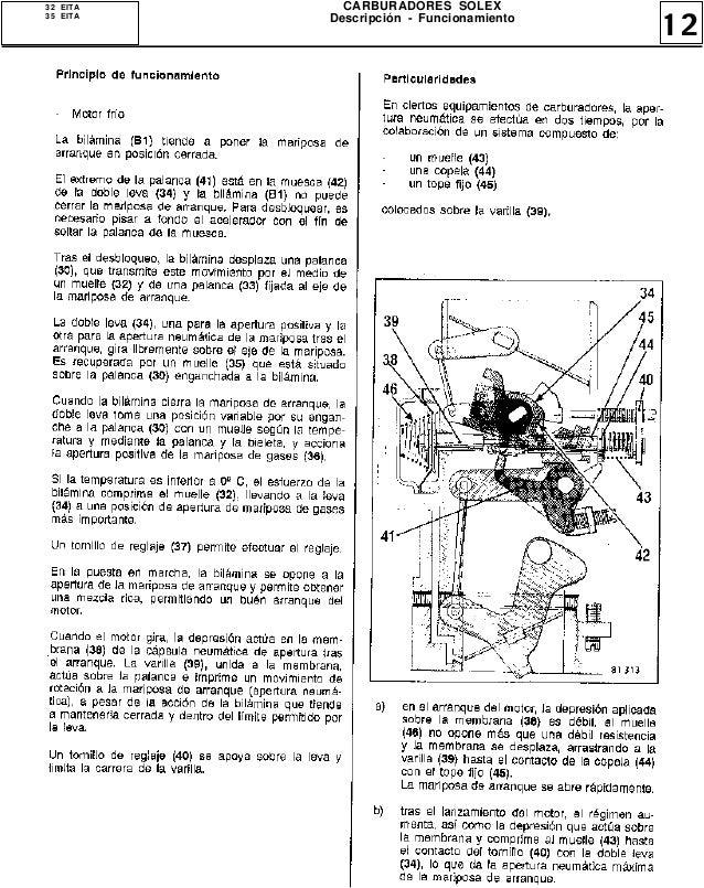manual carburador solex 1 boca amigos renault 9 argentina rh es slideshare net Como Carburar Un Carburador Carburetor Parts