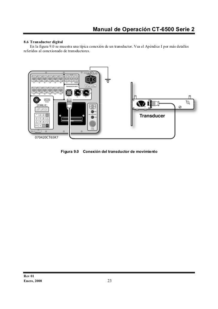 Manual comprobador interruptores Amperis CT6500