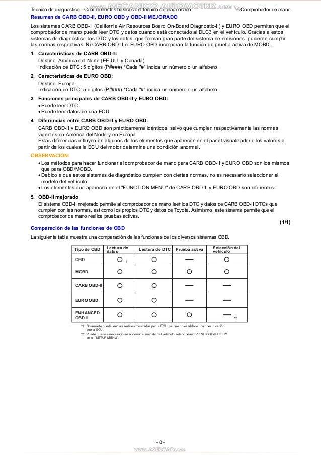 Manual comprobador-mano-obd-diagnostico-configuracion-tipos-mobd-pers…