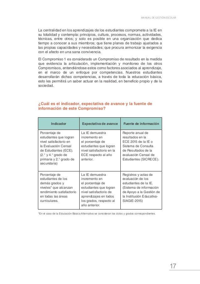 Manual Compromisos Gestión Escolar.