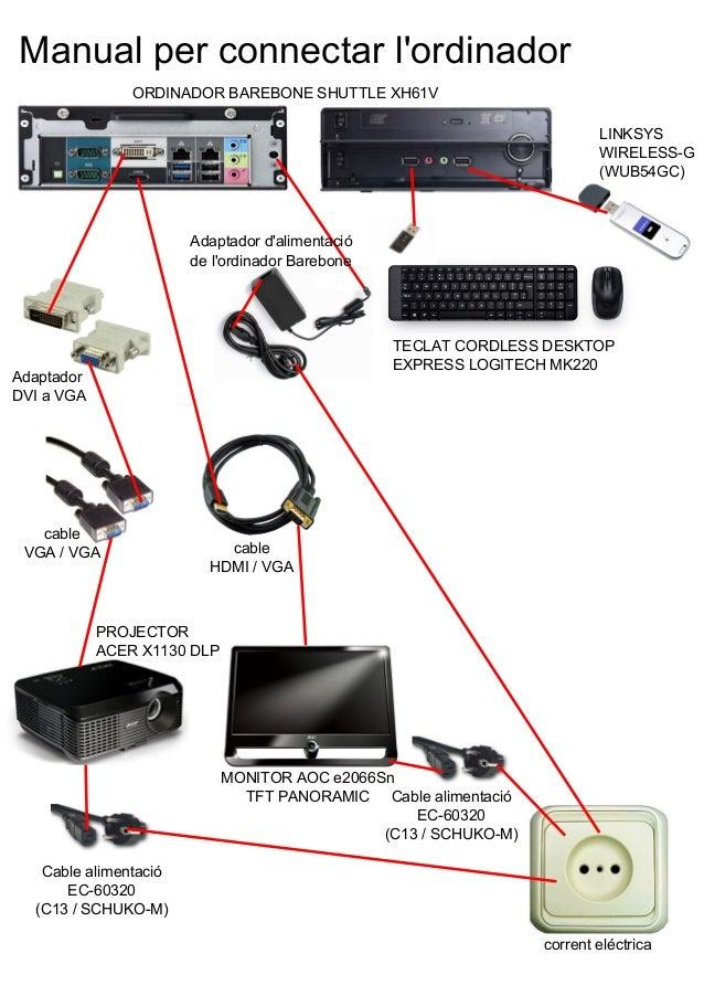 corrent eléctrica Cable alimentació EC-60320 (C13 / SCHUKO-M) Manual per connectar l'ordinador Cable alimentació EC-60320 ...