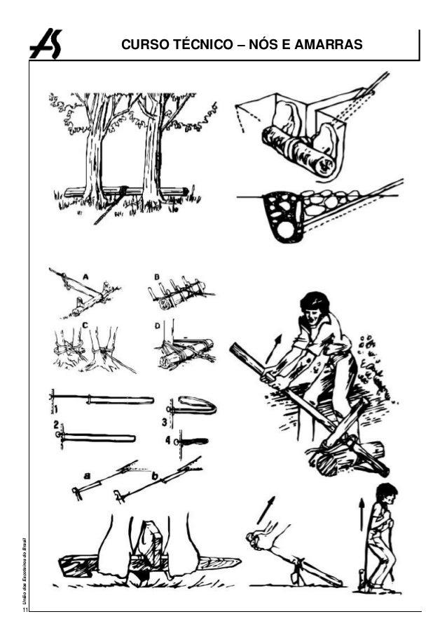 Manual Técnico de Nós e Amarras
