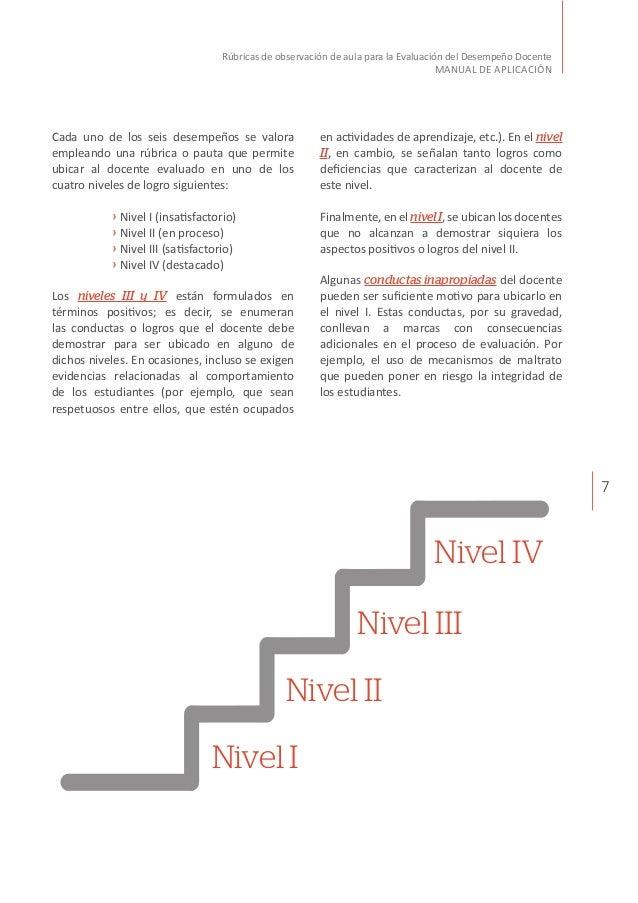 7 Rúbricas de observación de aula para la Evaluación del Desempeño Docente MANUAL DE APLICACIÓN Cada uno de los seis desem...