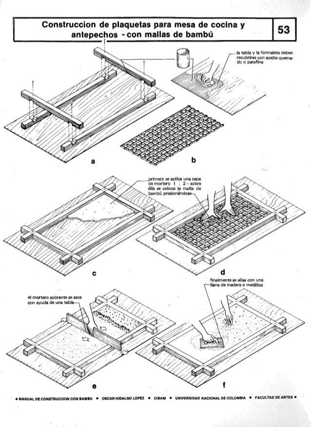 Manual de construccion con guadua bambu for Manual de construccion