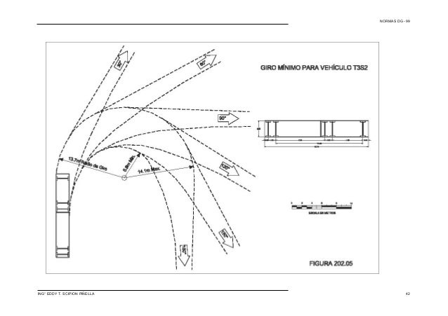 Manual de-diseno-de-carreteras