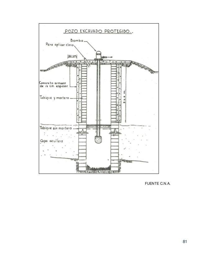 Manual de-diseno-para-proyectos-de-hidraulica
