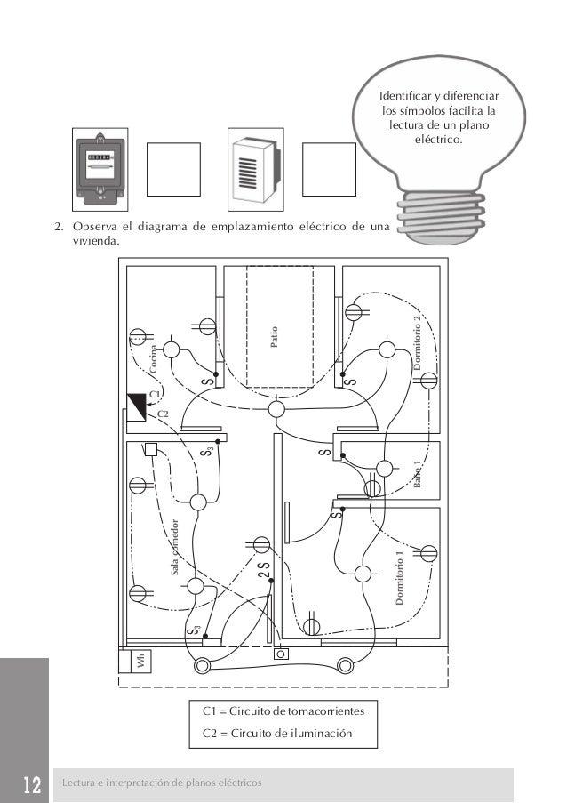 Manual de-instalaciones-electricas-mod. 3