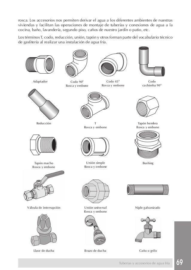 Manual de instalaciones sanitarias for Accesorios sanitarios