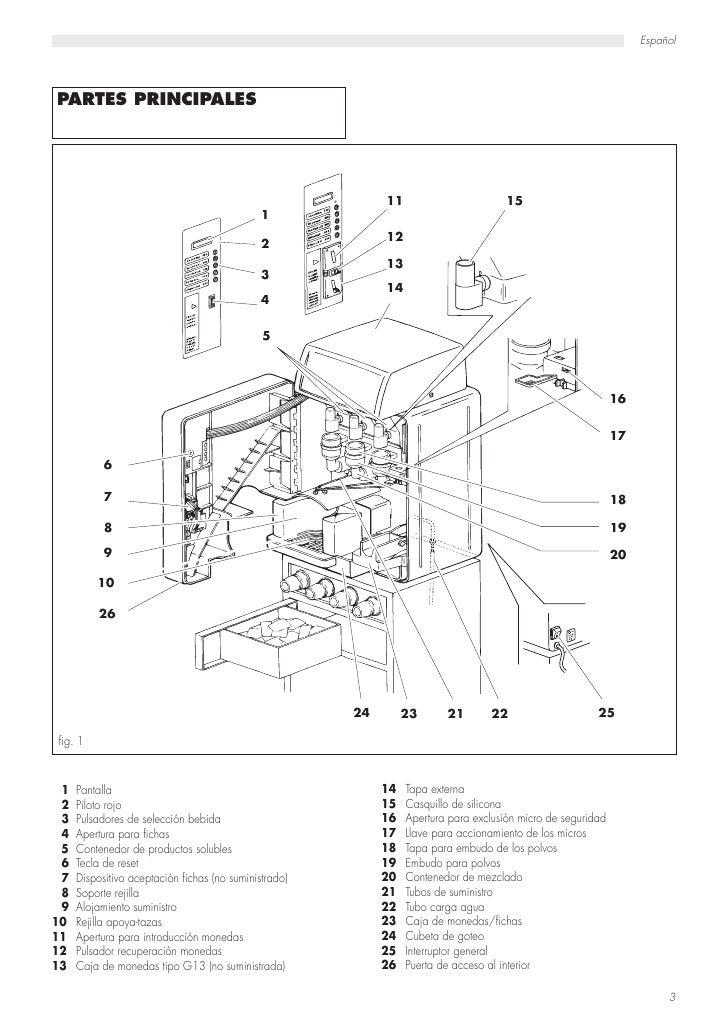 Manual De Maquina Vending Cafe Saeco Dap 5