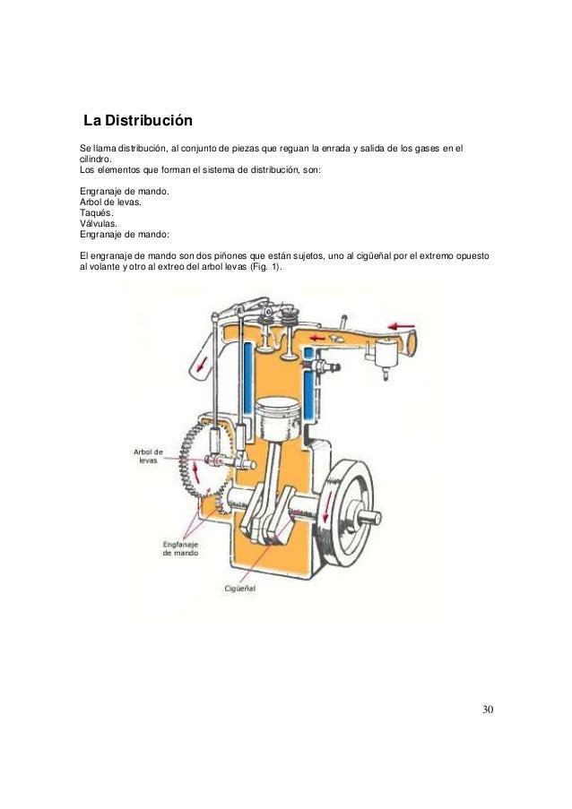 Manual de-mecanica-de-motos