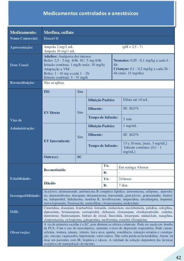 Efeitos colaterais clomid 50mg
