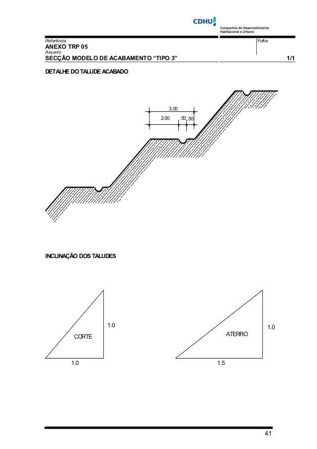 Manual De Projetos