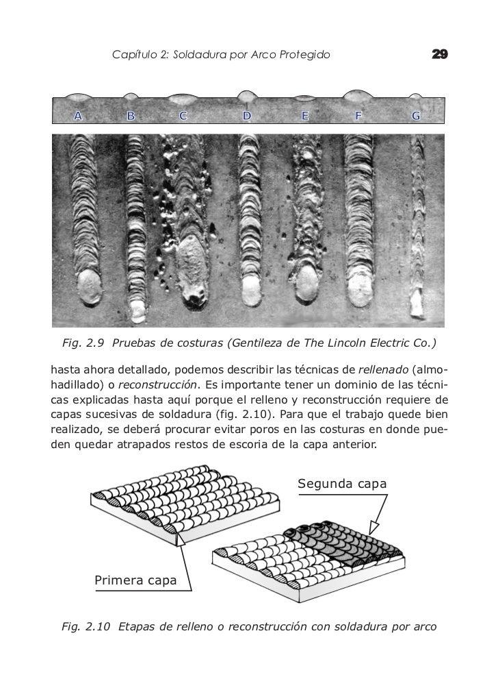 Manual de soldadura electrica mig y - Grupo de soldadura ...