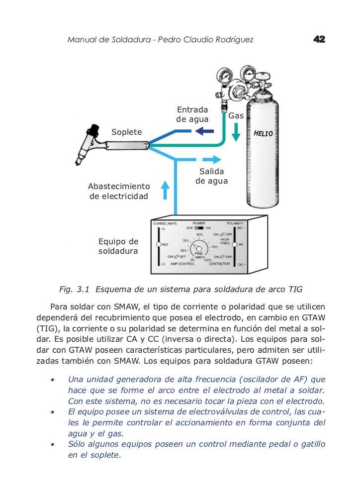 Manual de soldadura electrica mig y - Equipo soldadura electrica ...