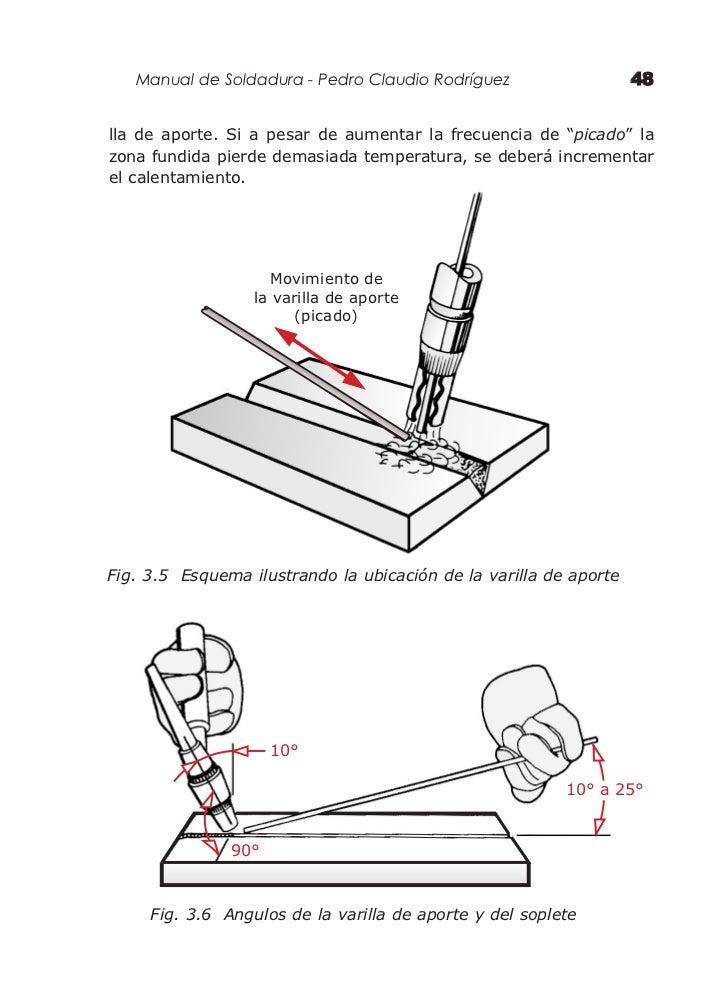 MANUAL DE PAILERIA Y SOLDADURA PDF DOWNLOAD