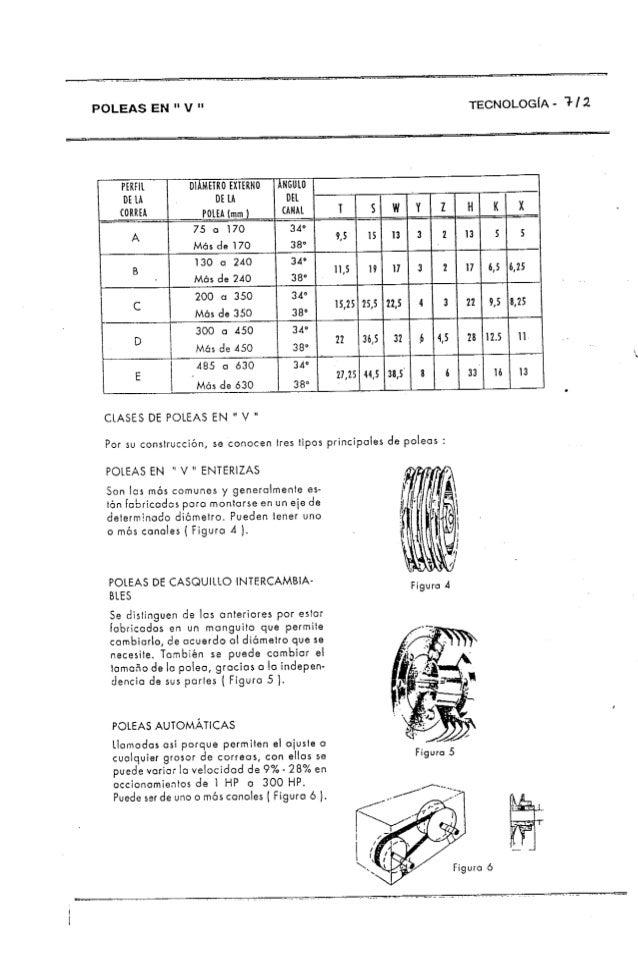 Manual de Torno Mecanico vol 2