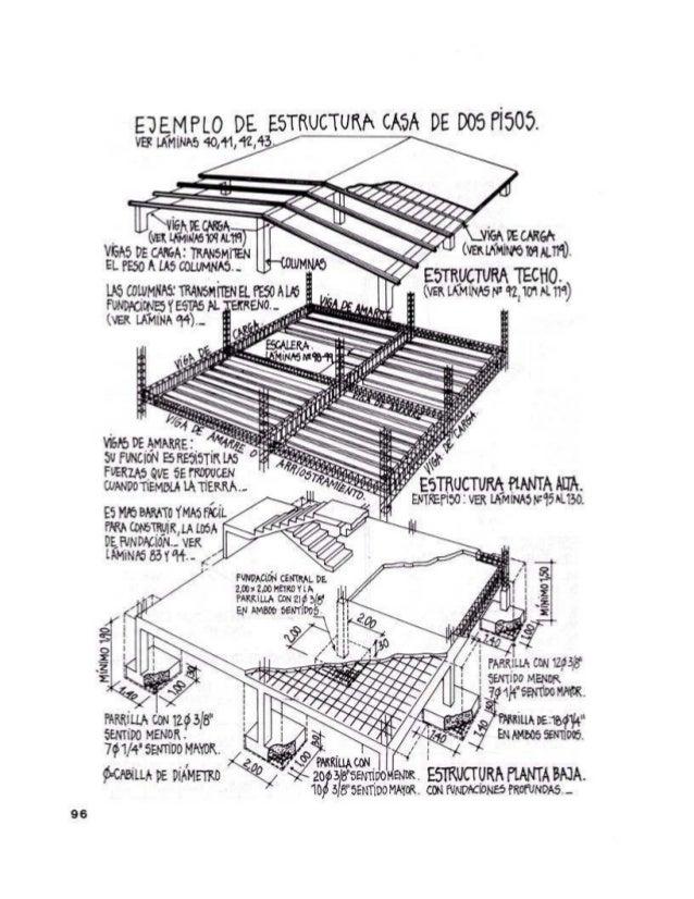 manual del constructor popular pdf