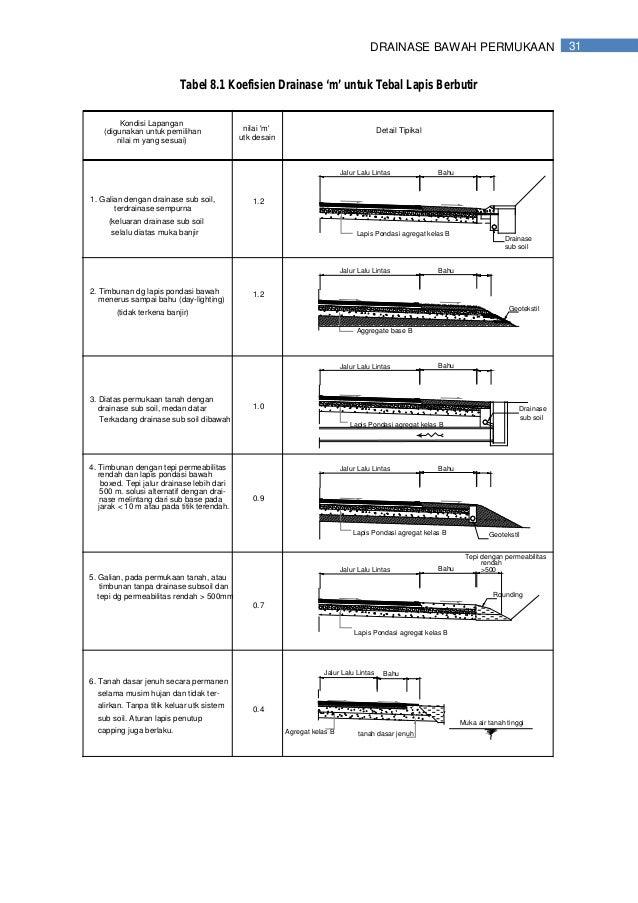 Manual desain perkerasan jalan nomor 02 m bm 2013 51 desain pondasi jalan 37 gambar 91 bagan alir ccuart Choice Image