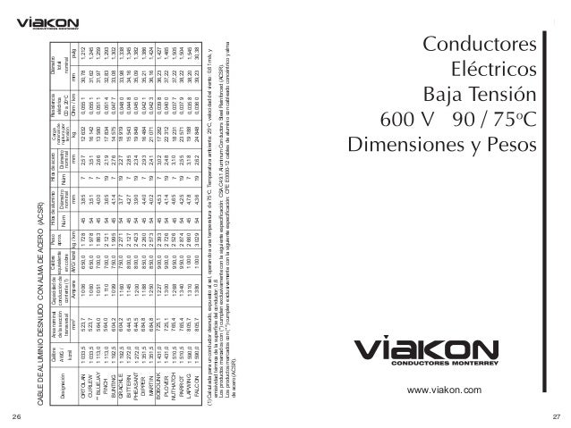 Manual electricista-viakon