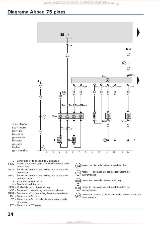 Manual elementos-dispositivos-electronicos-seguridad