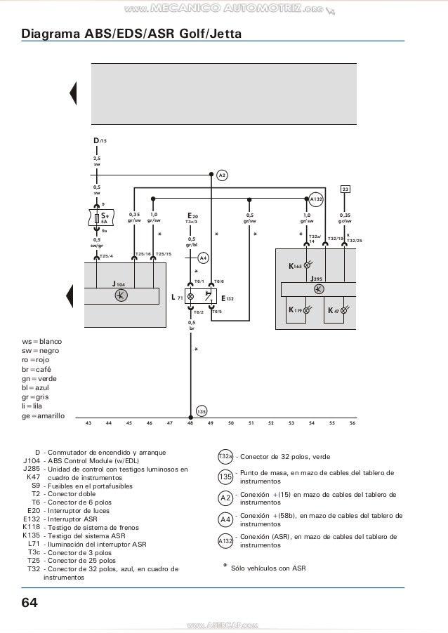Manual Elementos