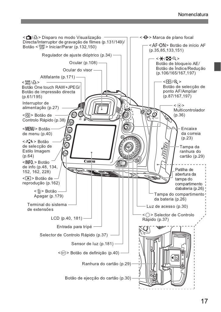 Manual eos 7D