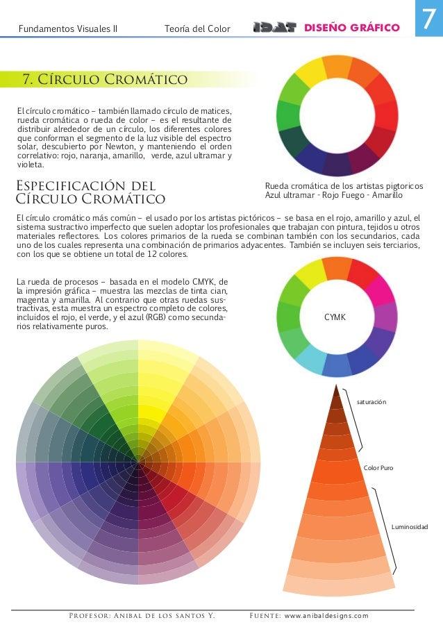 Manual fundamentos visuales 2 - teoría del color