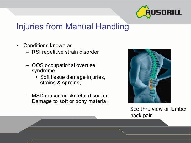 Common injury Poor manual Handling