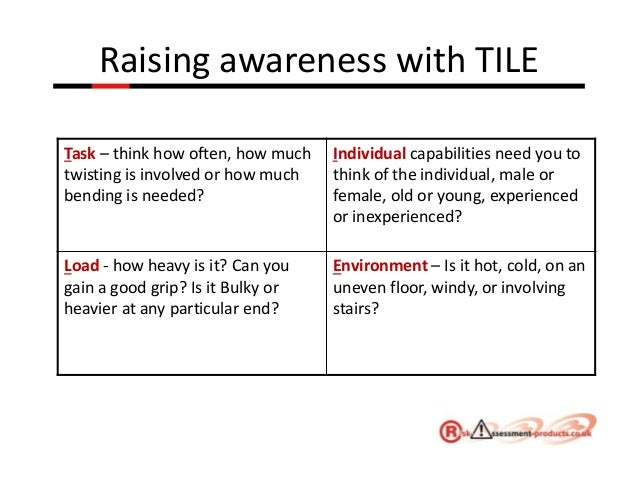 Manual Handling Training powerpoint presentation – Manual Handling Risk Assessment