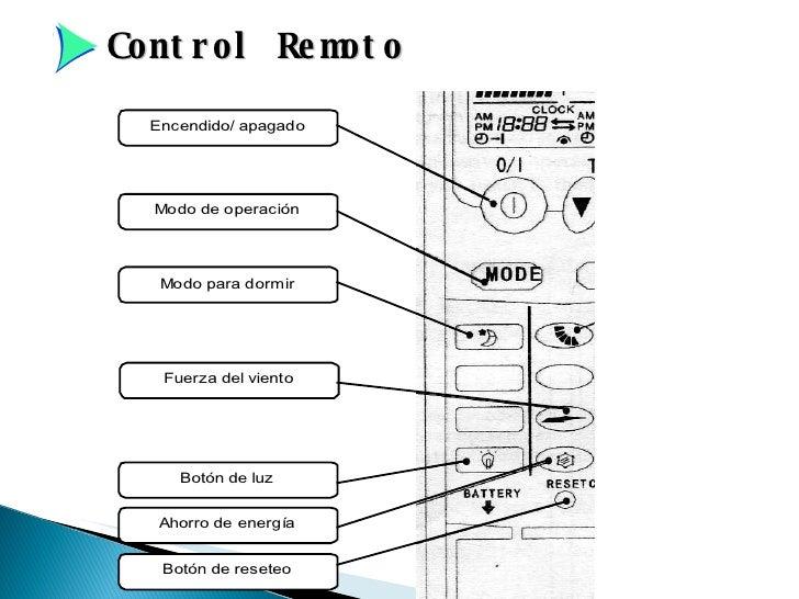 Manual Informativo De Aire Acondicionado