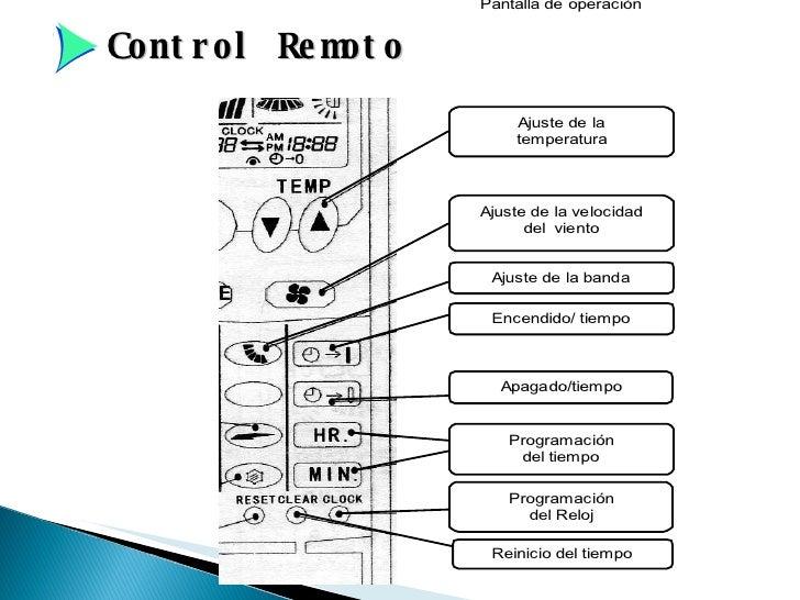Manual informativo de aire acondicionado for Manual aire acondicionado
