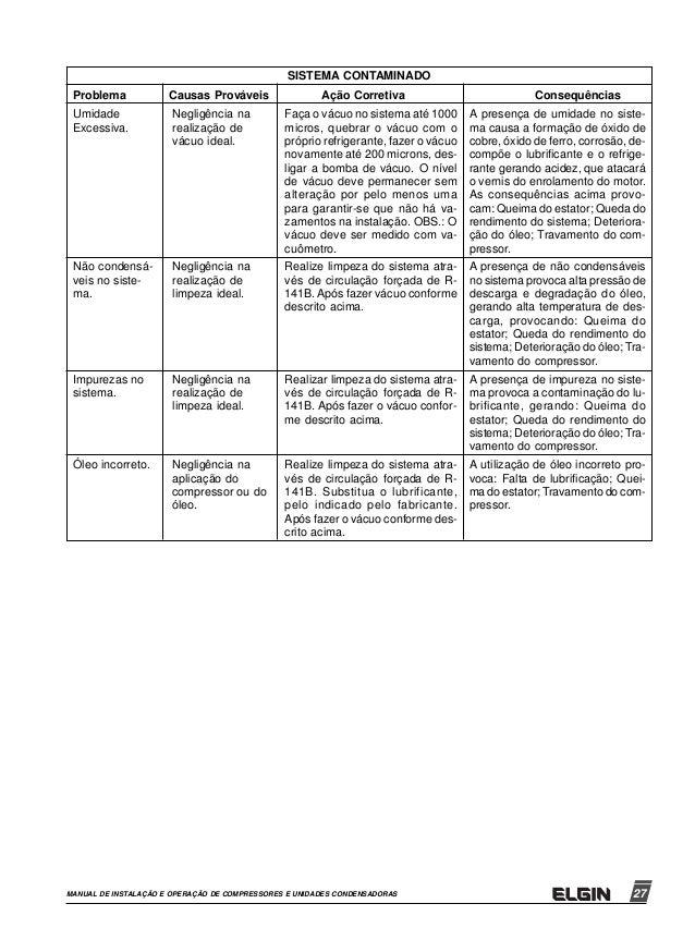 Manual instalacao-operacao-compressores-condensadoras-elgin