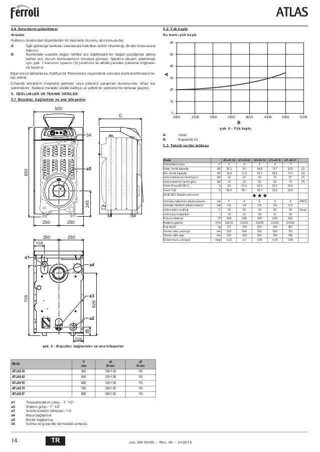 Instalacion caldera gasoil esquema excellent ejemplo de for Instrucciones caldera roca
