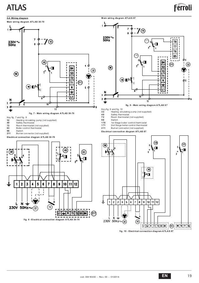 manual instrucciones caldera de gasoil ferroli atlas 3 estrellas 2014