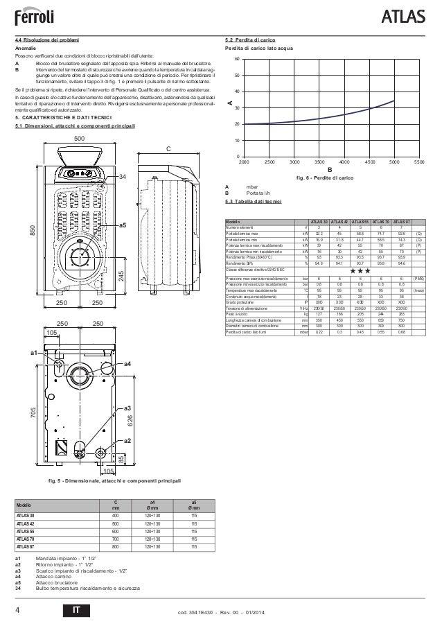 Manual instrucciones caldera de gasoil ferroli atlas 3 for Termostato baxi istruzioni