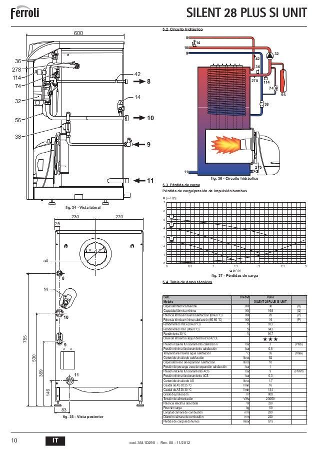 Como limpiar una caldera de gasoil trendy affordable for Instrucciones caldera roca